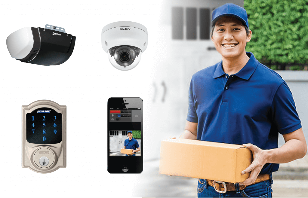 Delivery Person with package. Products at left include an iPhone with video interface and automated entry, Linear Garage door opener, Schlage digital lock, Elan motion sensor camera